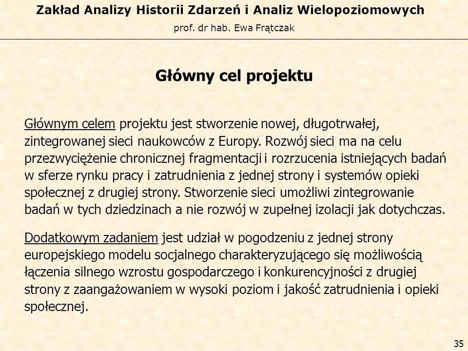 prof. dr hab. Ewa Frątczak Zakład Analizy Historii Zdarzeń i Analiz Wielopoziomowych 34 RECWOWE Projekt: Reconciling between Work and Welfare in Europ