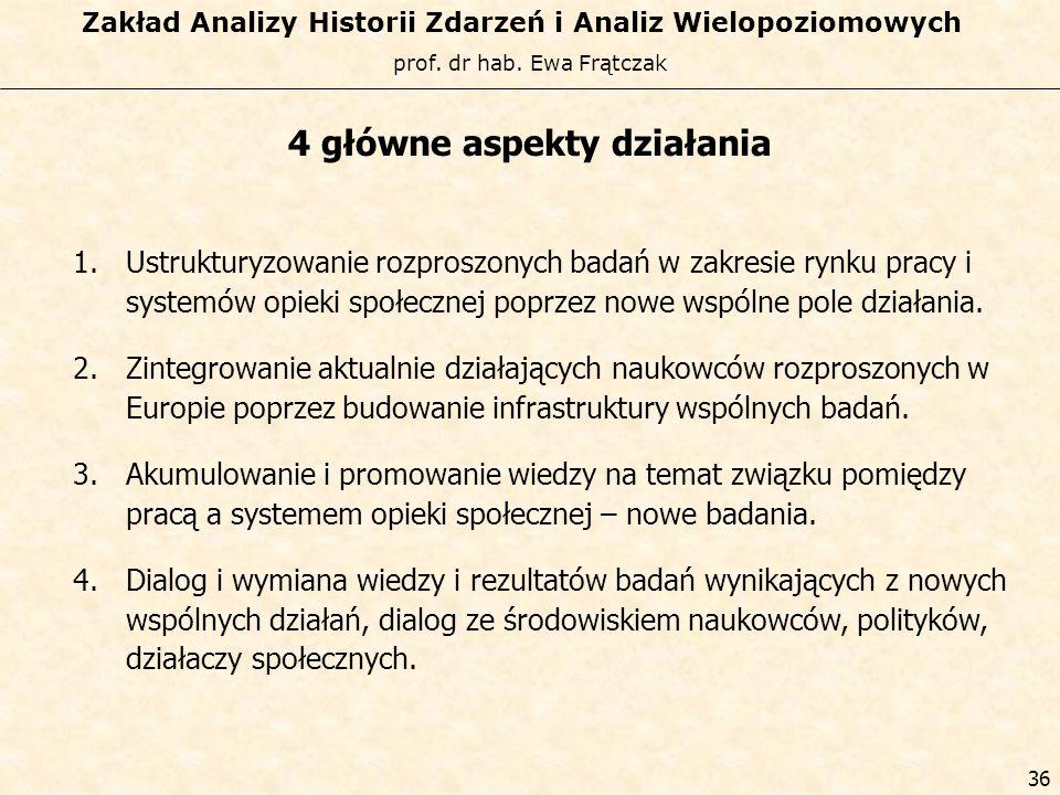 prof. dr hab. Ewa Frątczak Zakład Analizy Historii Zdarzeń i Analiz Wielopoziomowych 35 Główny cel projektu Głównym celem projektu jest stworzenie now