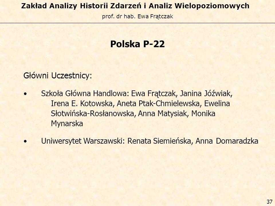 prof. dr hab. Ewa Frątczak Zakład Analizy Historii Zdarzeń i Analiz Wielopoziomowych 36 1.Ustrukturyzowanie rozproszonych badań w zakresie rynku pracy