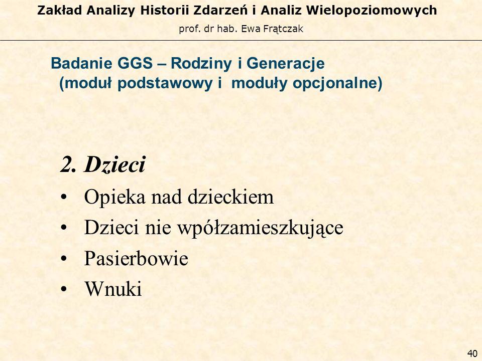 prof. dr hab. Ewa Frątczak Zakład Analizy Historii Zdarzeń i Analiz Wielopoziomowych 39 Badanie GGS (moduł podstawowy i moduły opcjonalne) SRUKTURA GG