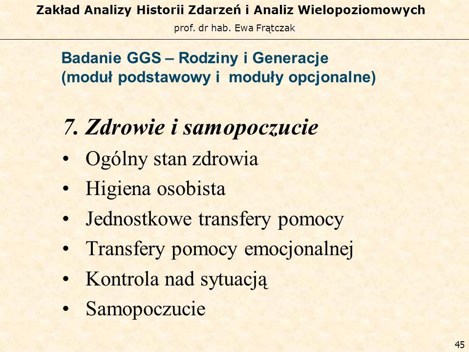 prof. dr hab. Ewa Frątczak Zakład Analizy Historii Zdarzeń i Analiz Wielopoziomowych 44 Badanie GGS – Rodziny i Generacje (moduł podstawowy i moduły o