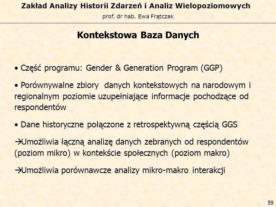 prof. dr hab. Ewa Frątczak Zakład Analizy Historii Zdarzeń i Analiz Wielopoziomowych 58 Użyteczne strony internetowe: GGP http://www.demogr.mpg.de