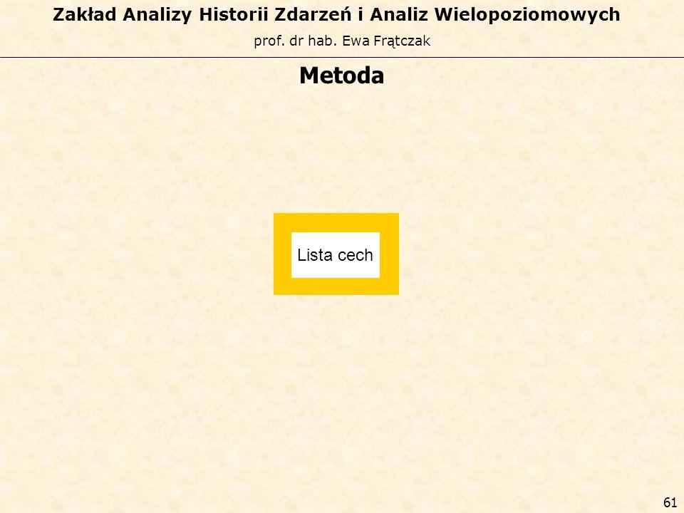 prof. dr hab. Ewa Frątczak Zakład Analizy Historii Zdarzeń i Analiz Wielopoziomowych 60 Kontekstowa baza danych - zawartość 1.Wskaźniki ekonomiczne 2.