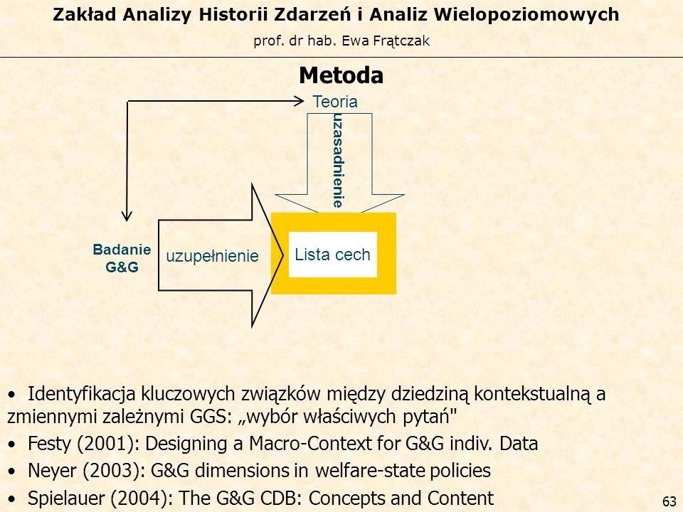 prof. dr hab. Ewa Frątczak Zakład Analizy Historii Zdarzeń i Analiz Wielopoziomowych 62 Lista cech uzupełnienie Badanie G&G Metoda Ścisła więź między