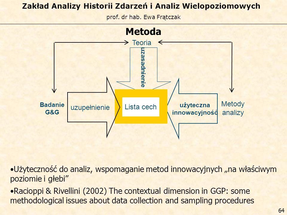 prof. dr hab. Ewa Frątczak Zakład Analizy Historii Zdarzeń i Analiz Wielopoziomowych 63 uzasadnienie Teoria Lista cech uzupełnienie Badanie G&G Metoda
