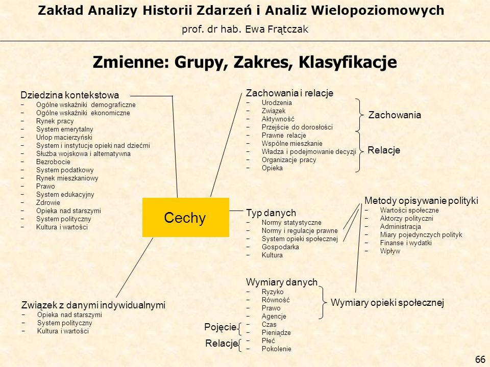 prof. dr hab. Ewa Frątczak Zakład Analizy Historii Zdarzeń i Analiz Wielopoziomowych 65 wykonalność Dostępne dane użyteczna innowacyjność Metody anali