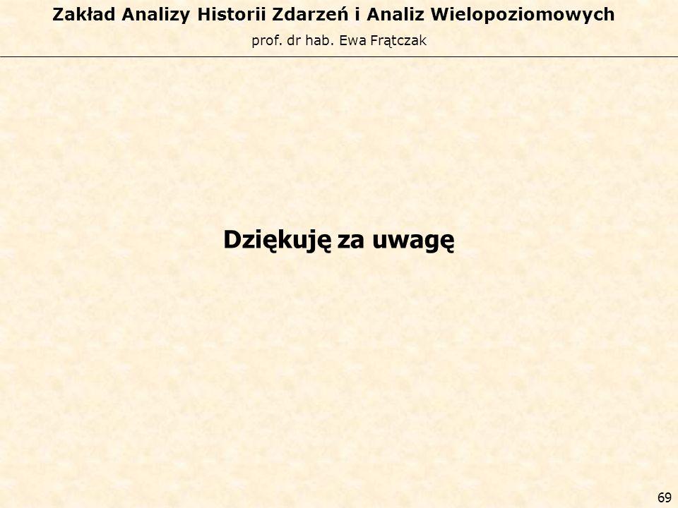 prof. dr hab. Ewa Frątczak Zakład Analizy Historii Zdarzeń i Analiz Wielopoziomowych 68 Co znajduje się w bazie danych? - Domeny