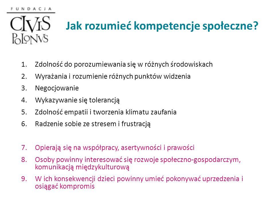 www.civispolonus.org.pl Na pewno największym sukcesem jest to, że poprzez działania w tym projekcie, dzieci zrozumiały, że szkoła jest ważną częścią społeczności lokalnej, a to co w niej robią jest odbiciem praw i zasad istniejących w naszym społeczeństwie.,,Uważam, że największym sukcesem jest to,że dzieci chętnie zostają po lekcjach w szkole.