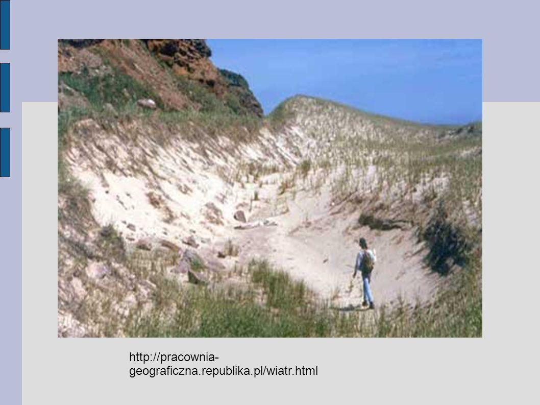 http://pracownia- geograficzna.republika.pl/wiatr.html