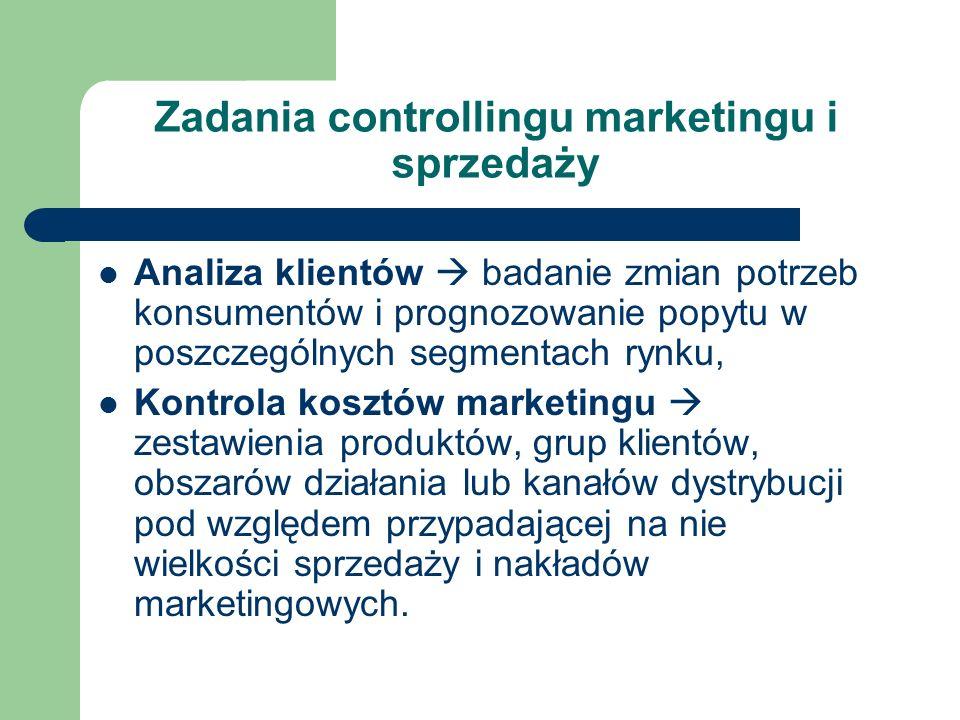 Zadania controllingu marketingu i sprzedaży Analiza klientów badanie zmian potrzeb konsumentów i prognozowanie popytu w poszczególnych segmentach rynk