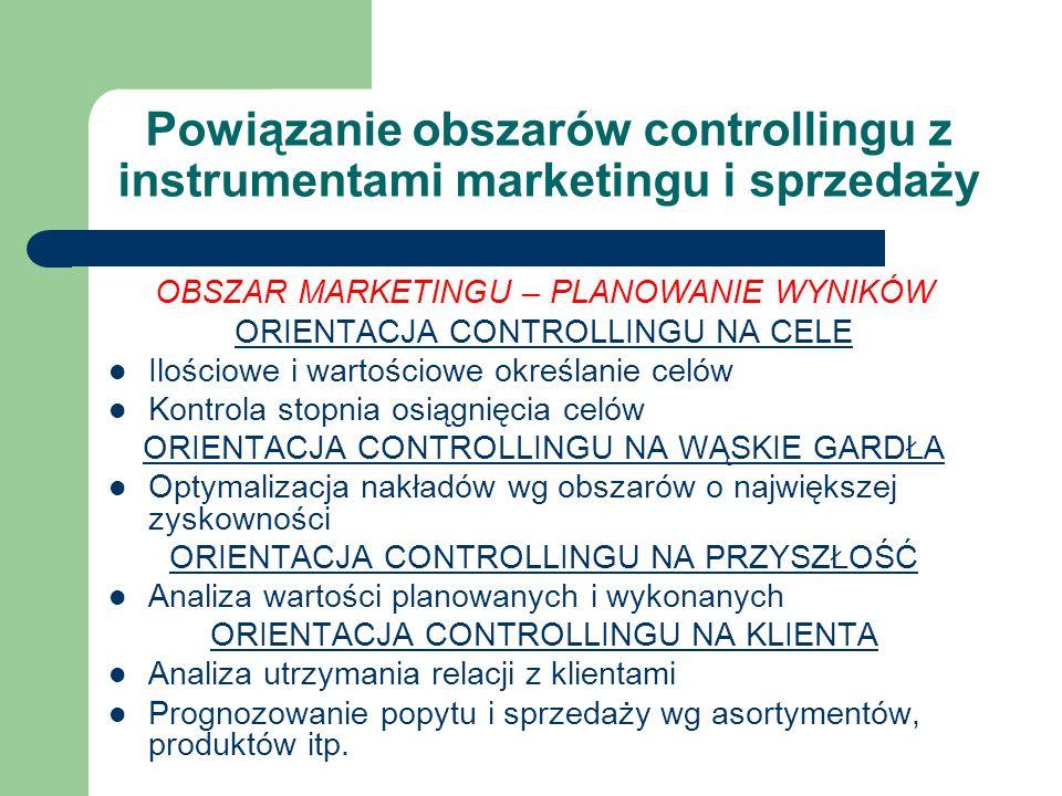 Powiązanie obszarów controllingu z instrumentami marketingu i sprzedaży OBSZAR MARKETINGU – PLANOWANIE WYNIKÓW ORIENTACJA CONTROLLINGU NA CELE Ilościo