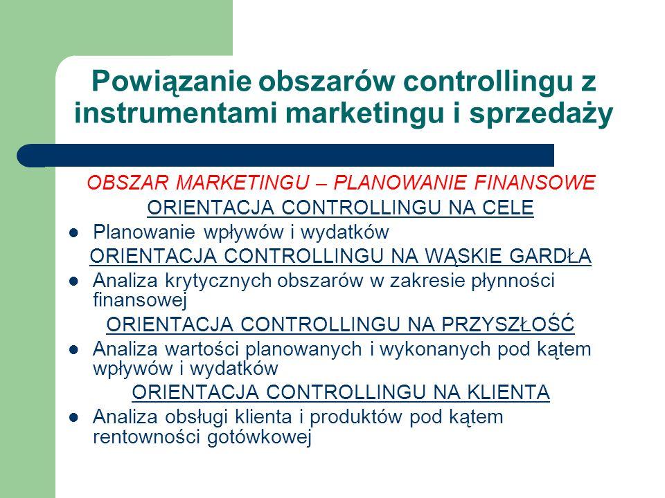 Powiązanie obszarów controllingu z instrumentami marketingu i sprzedaży OBSZAR MARKETINGU – PLANOWANIE FINANSOWE ORIENTACJA CONTROLLINGU NA CELE Plano
