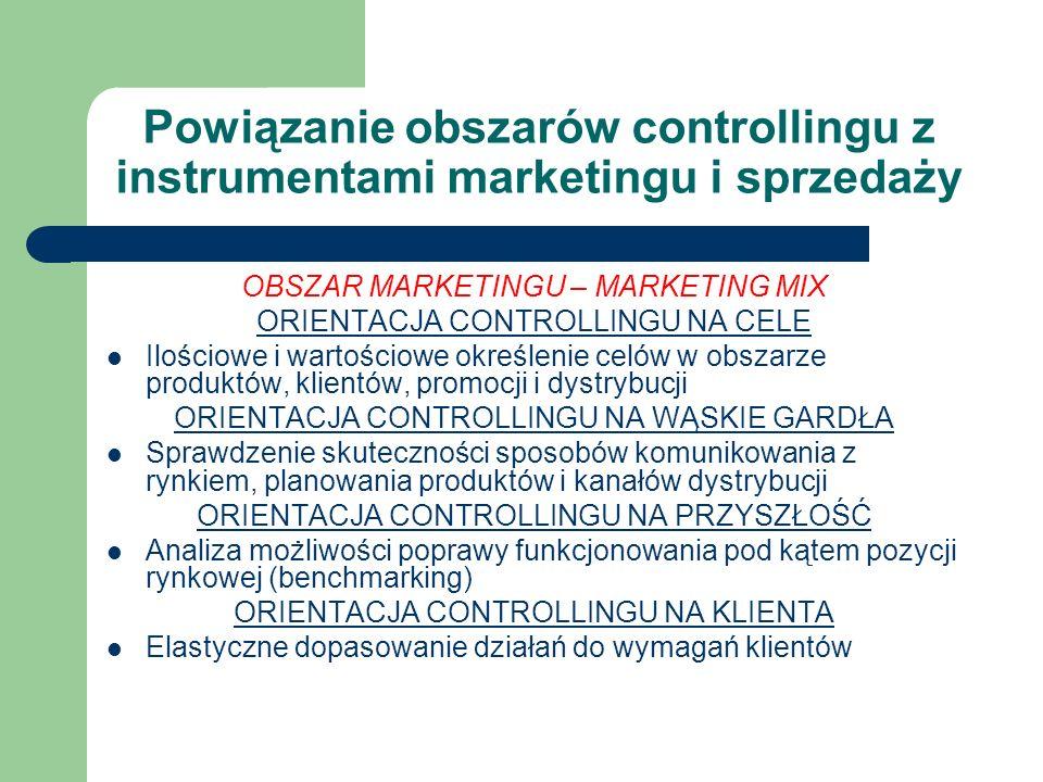 Powiązanie obszarów controllingu z instrumentami marketingu i sprzedaży OBSZAR MARKETINGU – MARKETING MIX ORIENTACJA CONTROLLINGU NA CELE Ilościowe i