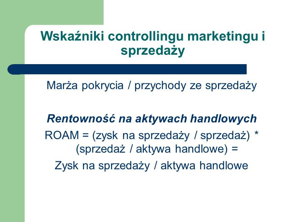 Wskaźniki controllingu marketingu i sprzedaży Marża pokrycia / przychody ze sprzedaży Rentowność na aktywach handlowych ROAM = (zysk na sprzedaży / sp
