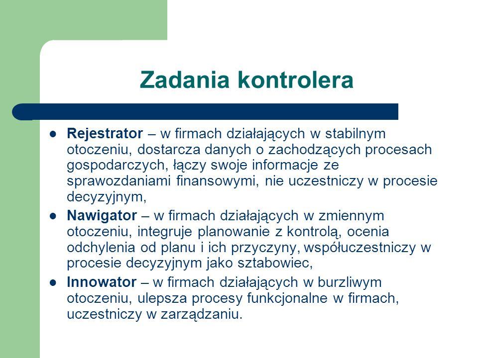 Zadania kontrolera Rejestrator – w firmach działających w stabilnym otoczeniu, dostarcza danych o zachodzących procesach gospodarczych, łączy swoje in