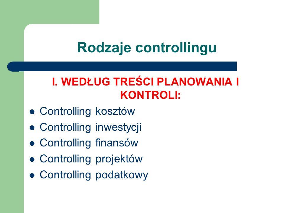 Rodzaje controllingu I. WEDŁUG TREŚCI PLANOWANIA I KONTROLI: Controlling kosztów Controlling inwestycji Controlling finansów Controlling projektów Con