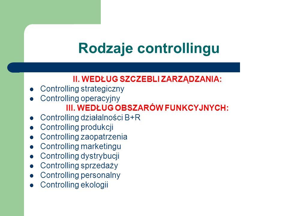 Rodzaje controllingu II. WEDŁUG SZCZEBLI ZARZĄDZANIA: Controlling strategiczny Controlling operacyjny III. WEDŁUG OBSZARÓW FUNKCYJNYCH: Controlling dz