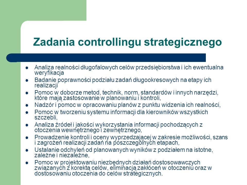 Zadania controllingu strategicznego Analiza realności długofalowych celów przedsiębiorstwa i ich ewentualna weryfikacja Badanie poprawności podziału z
