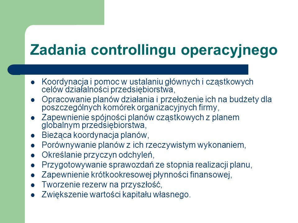 Zadania controllingu operacyjnego Koordynacja i pomoc w ustalaniu głównych i cząstkowych celów działalności przedsiębiorstwa, Opracowanie planów dział