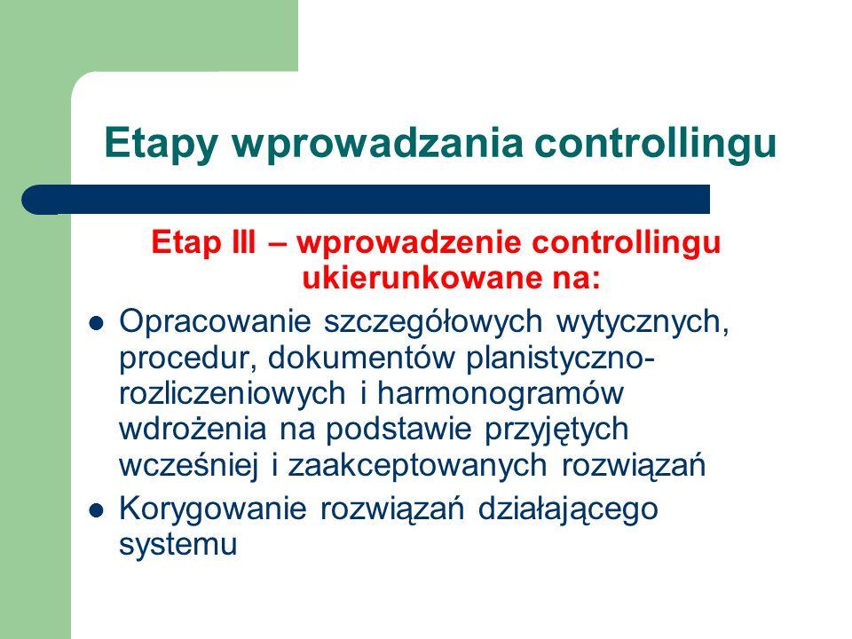 Etapy wprowadzania controllingu Etap III – wprowadzenie controllingu ukierunkowane na: Opracowanie szczegółowych wytycznych, procedur, dokumentów plan