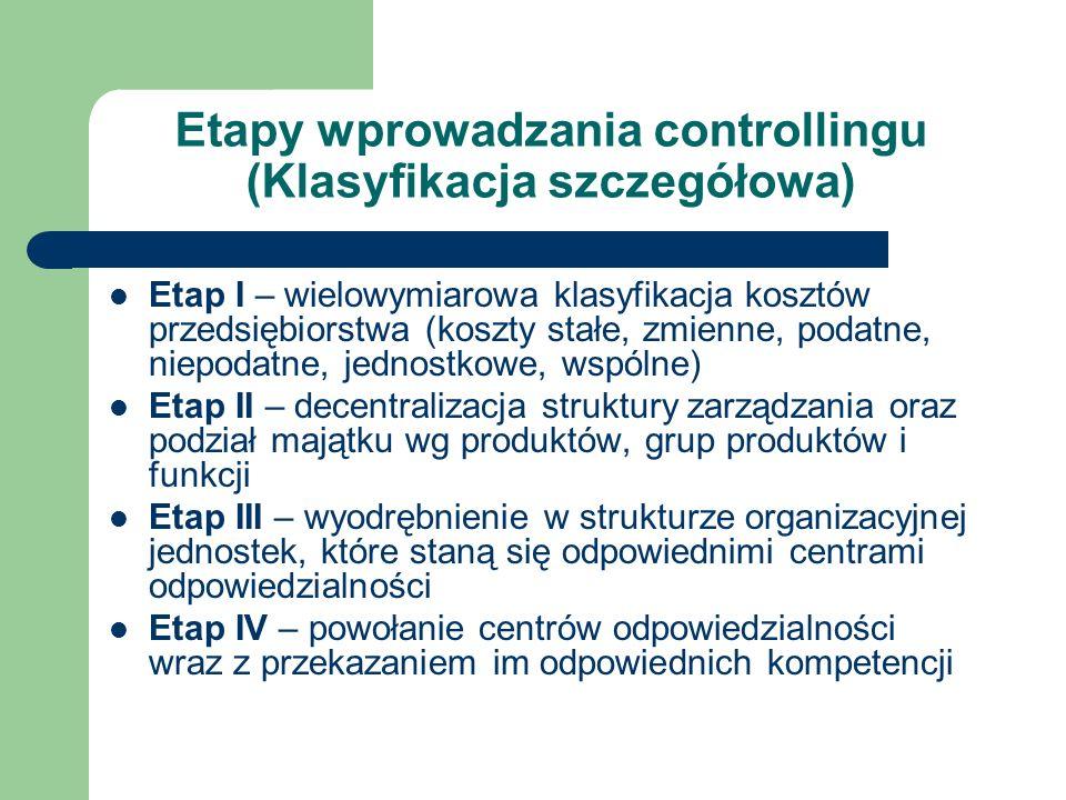 Etapy wprowadzania controllingu (Klasyfikacja szczegółowa) Etap I – wielowymiarowa klasyfikacja kosztów przedsiębiorstwa (koszty stałe, zmienne, podat