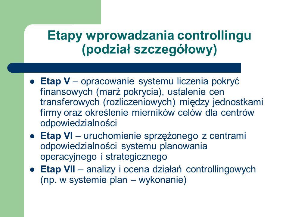 Etapy wprowadzania controllingu (podział szczegółowy) Etap V – opracowanie systemu liczenia pokryć finansowych (marż pokrycia), ustalenie cen transfer