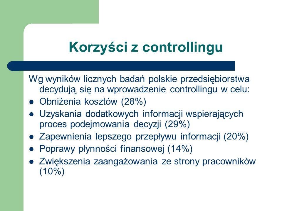 Korzyści z controllingu Wg wyników licznych badań polskie przedsiębiorstwa decydują się na wprowadzenie controllingu w celu: Obniżenia kosztów (28%) U