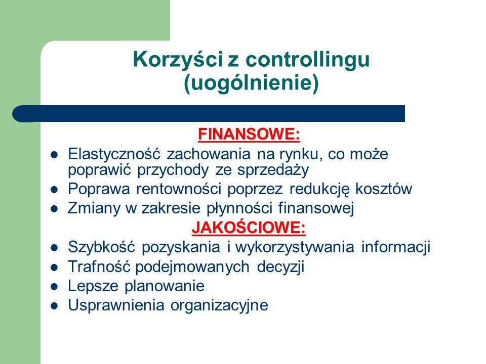 Korzyści z controllingu (uogólnienie) FINANSOWE: Elastyczność zachowania na rynku, co może poprawić przychody ze sprzedaży Poprawa rentowności poprzez