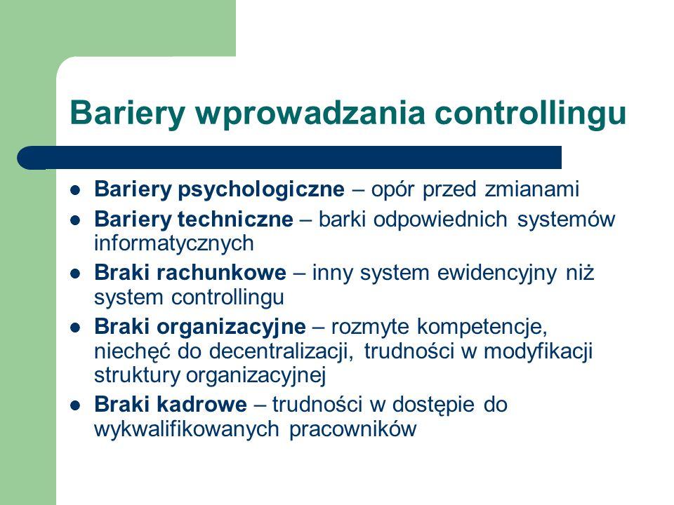 Bariery wprowadzania controllingu Bariery psychologiczne – opór przed zmianami Bariery techniczne – barki odpowiednich systemów informatycznych Braki