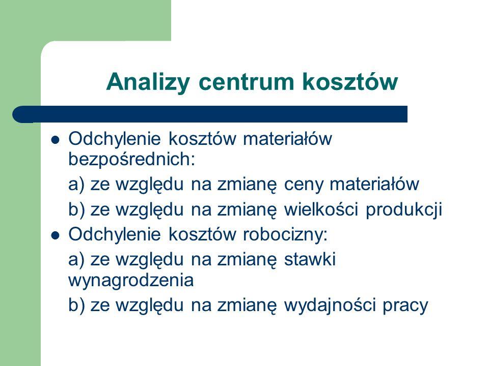 Analizy centrum kosztów Odchylenie kosztów materiałów bezpośrednich: a) ze względu na zmianę ceny materiałów b) ze względu na zmianę wielkości produkc