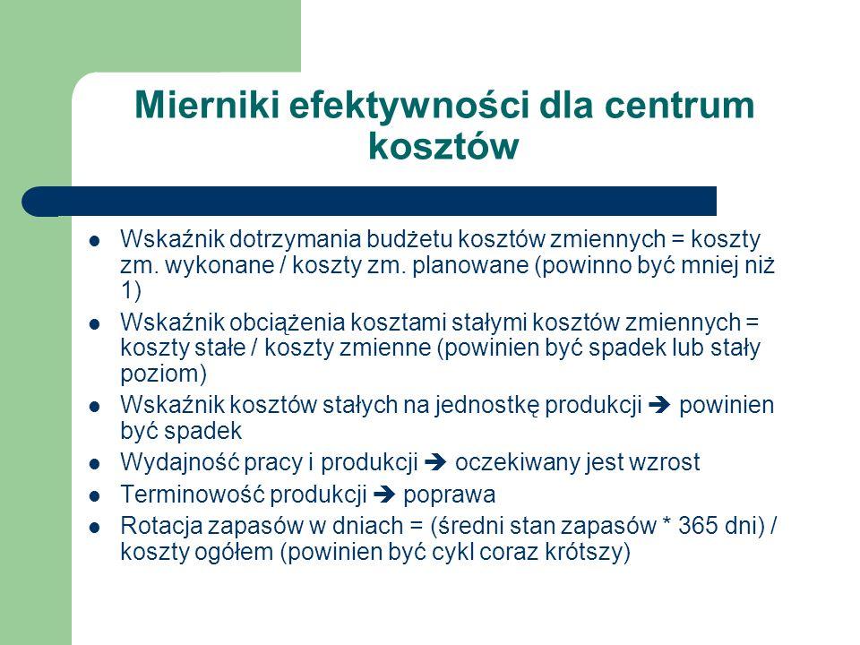 Mierniki efektywności dla centrum kosztów Wskaźnik dotrzymania budżetu kosztów zmiennych = koszty zm. wykonane / koszty zm. planowane (powinno być mni