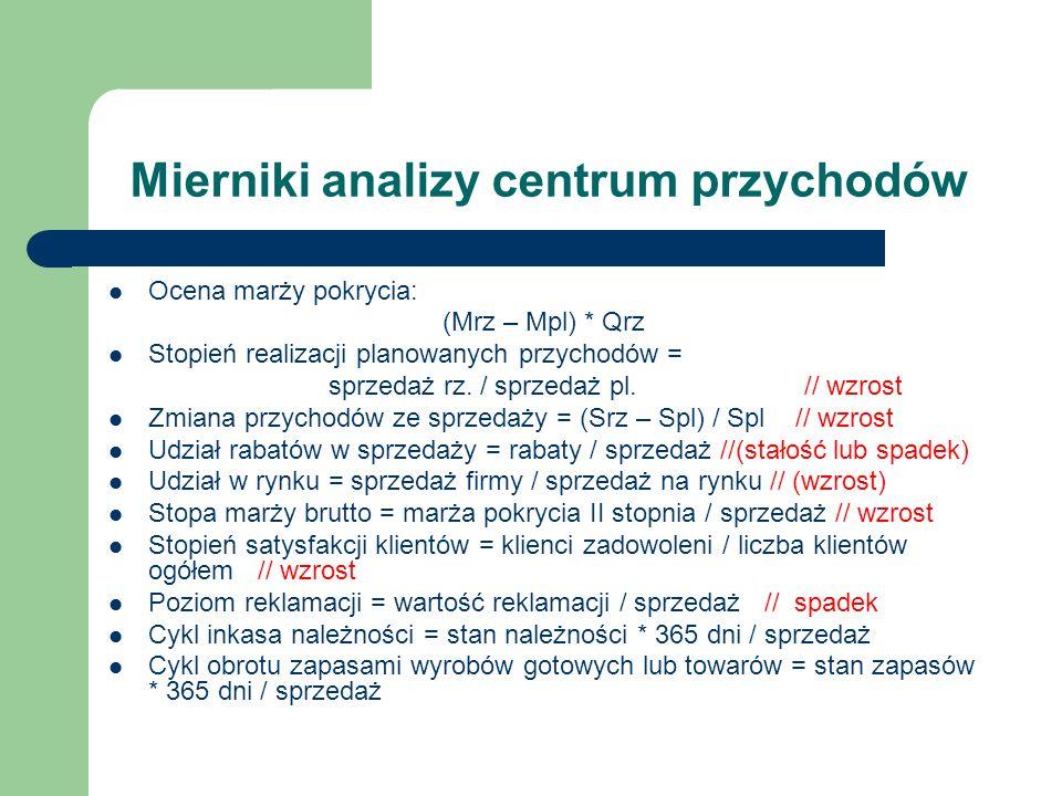 Mierniki analizy centrum przychodów Ocena marży pokrycia: (Mrz – Mpl) * Qrz Stopień realizacji planowanych przychodów = sprzedaż rz. / sprzedaż pl. //