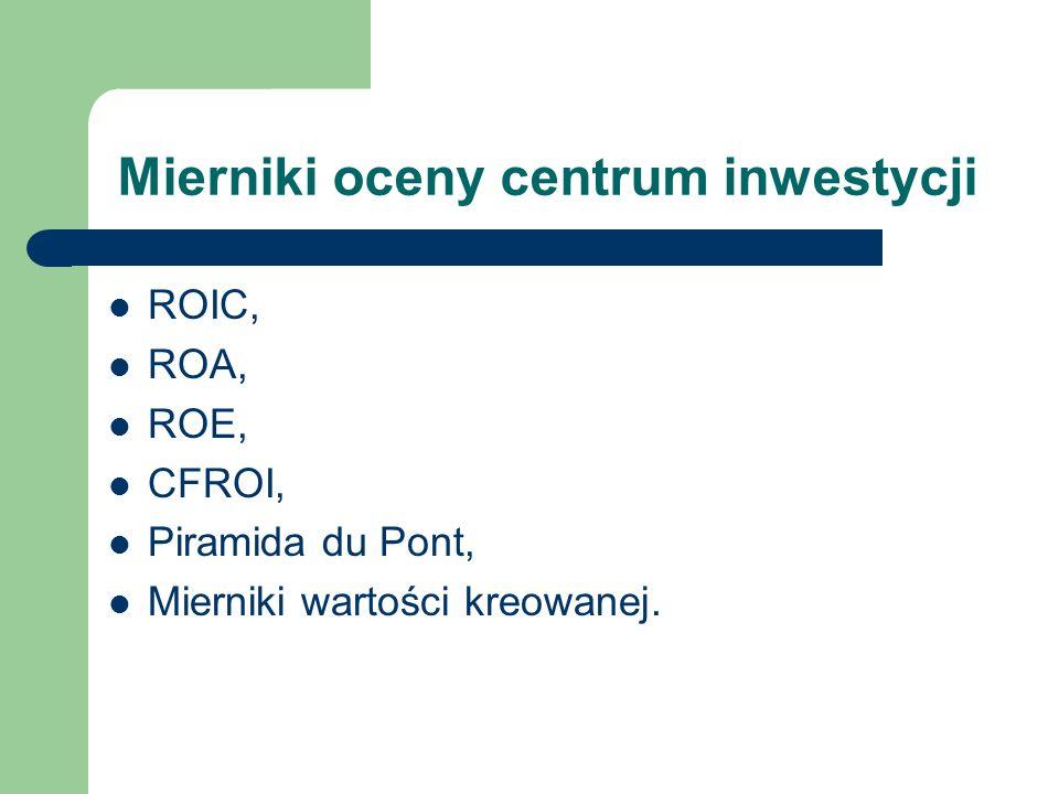 Mierniki oceny centrum inwestycji ROIC, ROA, ROE, CFROI, Piramida du Pont, Mierniki wartości kreowanej.