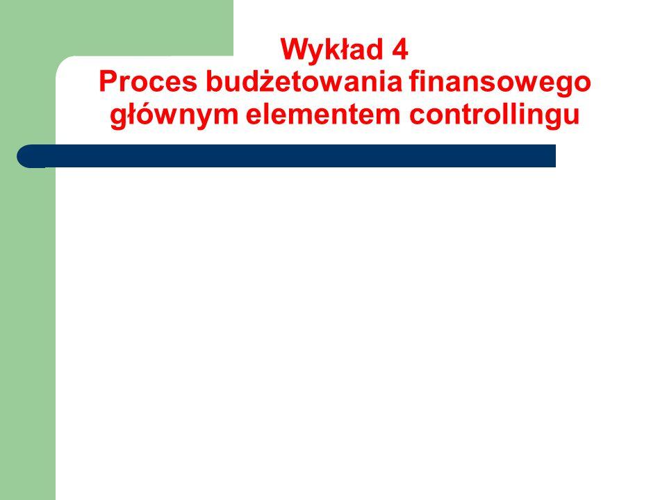 Wykład 4 Proces budżetowania finansowego głównym elementem controllingu
