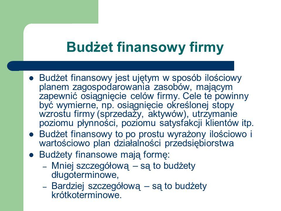 Budżet finansowy firmy Budżet finansowy jest ujętym w sposób ilościowy planem zagospodarowania zasobów, mającym zapewnić osiągnięcie celów firmy. Cele