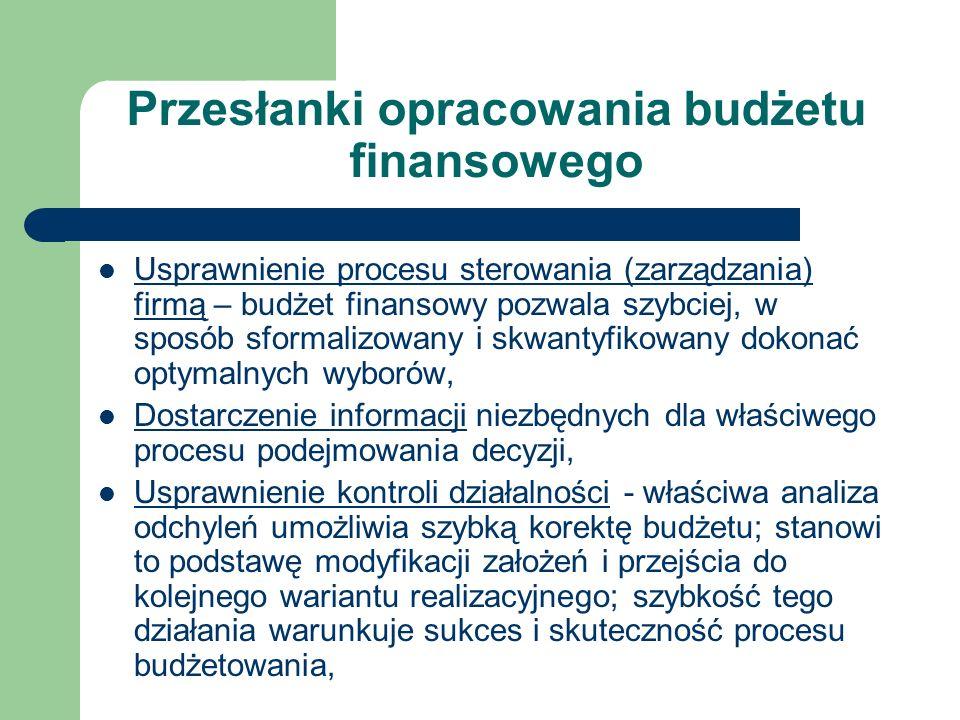 Przesłanki opracowania budżetu finansowego Usprawnienie procesu sterowania (zarządzania) firmą – budżet finansowy pozwala szybciej, w sposób sformaliz