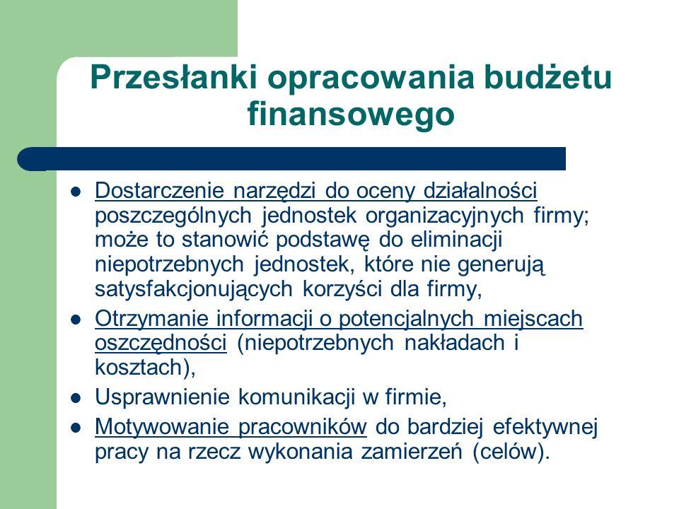 Przesłanki opracowania budżetu finansowego Dostarczenie narzędzi do oceny działalności poszczególnych jednostek organizacyjnych firmy; może to stanowi