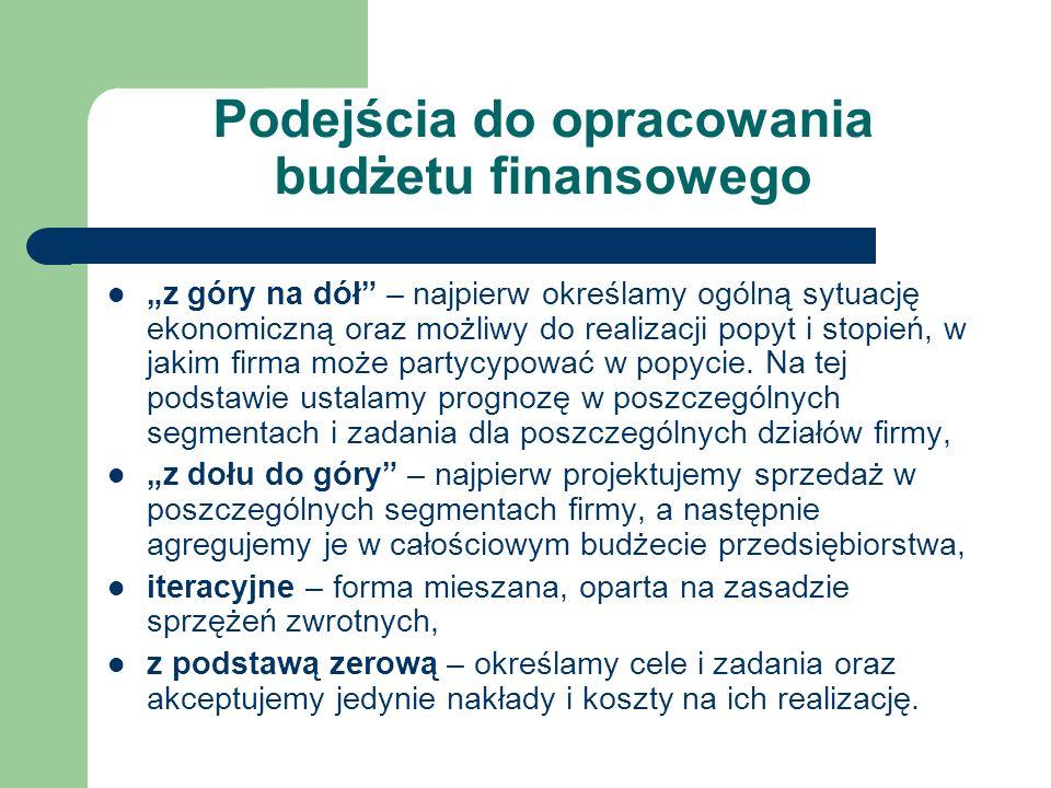 Podejścia do opracowania budżetu finansowego z góry na dół – najpierw określamy ogólną sytuację ekonomiczną oraz możliwy do realizacji popyt i stopień