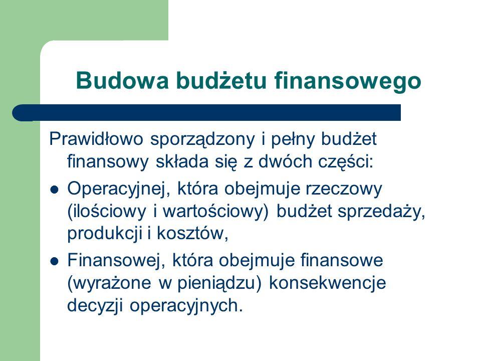 Budowa budżetu finansowego Prawidłowo sporządzony i pełny budżet finansowy składa się z dwóch części: Operacyjnej, która obejmuje rzeczowy (ilościowy