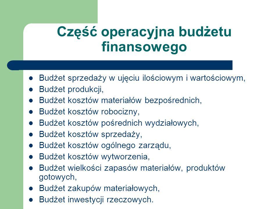 Część operacyjna budżetu finansowego Budżet sprzedaży w ujęciu ilościowym i wartościowym, Budżet produkcji, Budżet kosztów materiałów bezpośrednich, B
