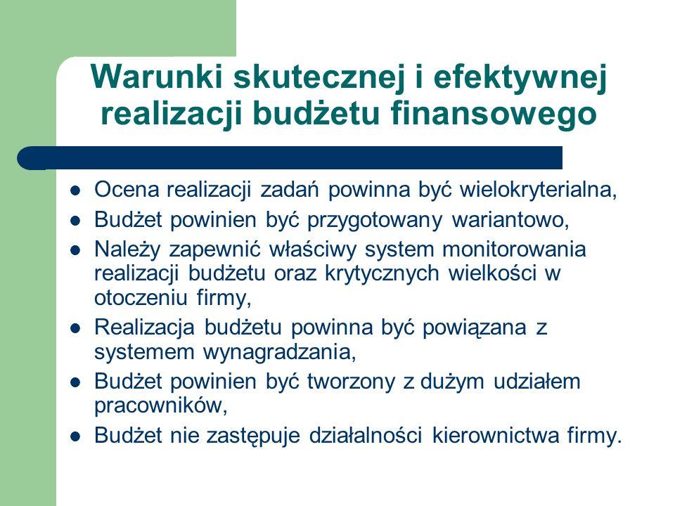 Warunki skutecznej i efektywnej realizacji budżetu finansowego Ocena realizacji zadań powinna być wielokryterialna, Budżet powinien być przygotowany w