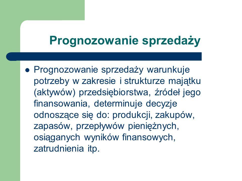 Prognozowanie sprzedaży Prognozowanie sprzedaży warunkuje potrzeby w zakresie i strukturze majątku (aktywów) przedsiębiorstwa, źródeł jego finansowani
