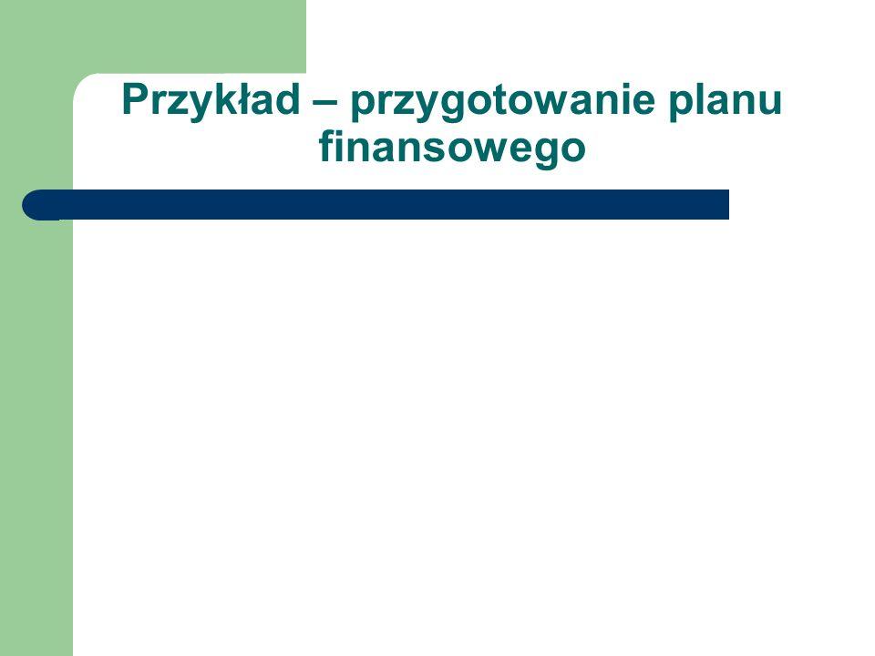 Przykład – przygotowanie planu finansowego