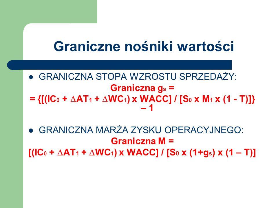 Graniczne nośniki wartości GRANICZNA STOPA WZROSTU SPRZEDAŻY: Graniczna g s = = {[(IC 0 + AT 1 + WC 1 ) x WACC] / [S 0 x M 1 x (1 - T)]} – 1 GRANICZNA