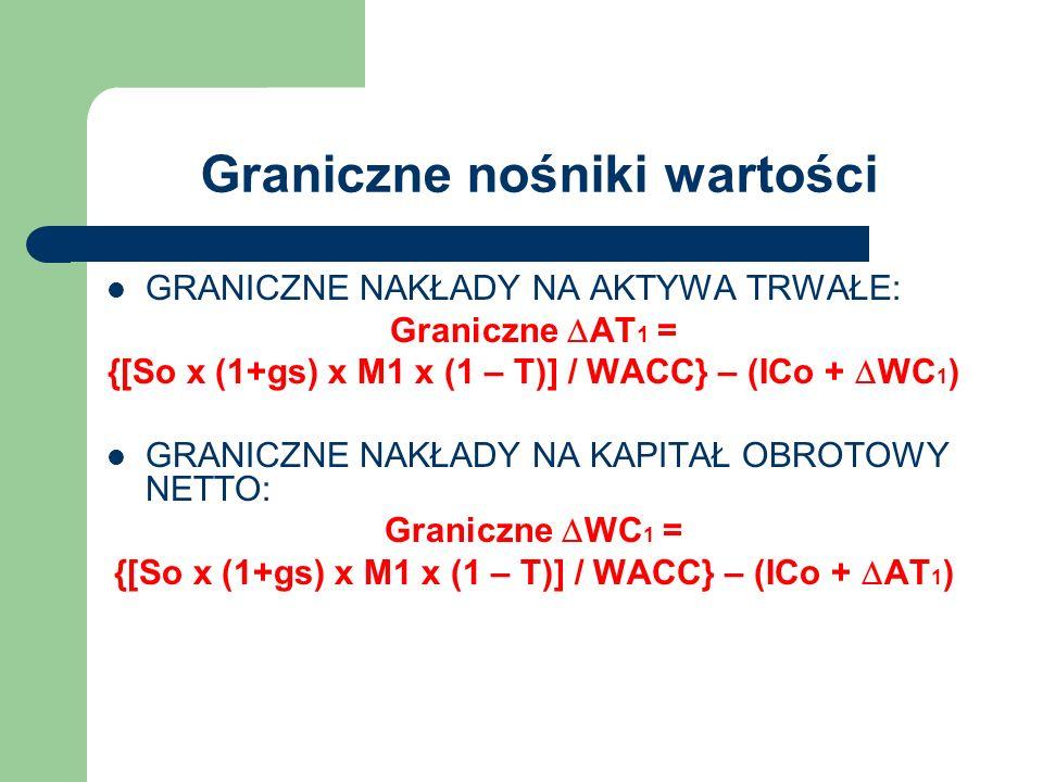Graniczne nośniki wartości GRANICZNE NAKŁADY NA AKTYWA TRWAŁE: Graniczne AT 1 = {[So x (1+gs) x M1 x (1 – T)] / WACC} – (ICo + WC 1 ) GRANICZNE NAKŁAD