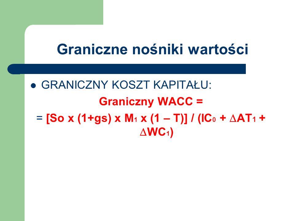 Graniczne nośniki wartości GRANICZNY KOSZT KAPITAŁU: Graniczny WACC = = [So x (1+gs) x M 1 x (1 – T)] / (IC 0 + AT 1 + WC 1 )