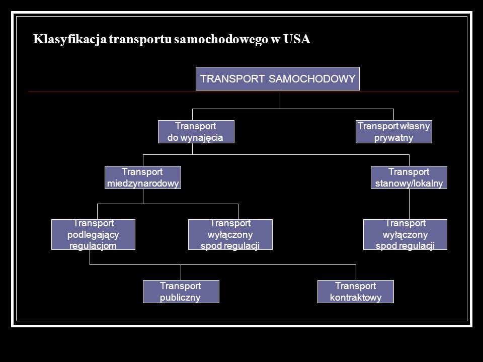 Klasyfikacja transportu samochodowego w USA TRANSPORT SAMOCHODOWY Transport do wynajęcia Transport własny prywatny Transport miedzynarodowy Transport