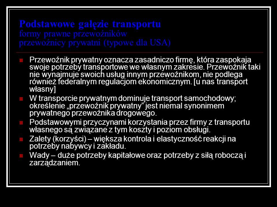 Podstawowe gałęzie transportu formy prawne przewoźników przewoźnicy prywatni (typowe dla USA) Przewoźnik prywatny oznacza zasadniczo firmę, która zasp