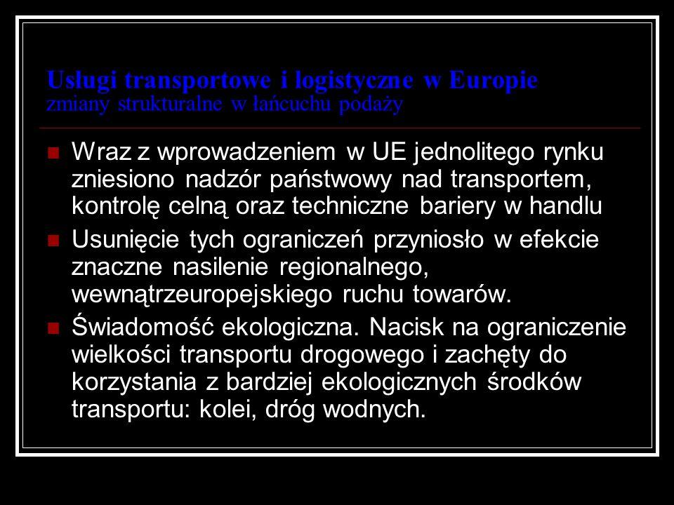 Usługi transportowe i logistyczne w Europie zmiany strukturalne w łańcuchu podaży Wraz z wprowadzeniem w UE jednolitego rynku zniesiono nadzór państwo