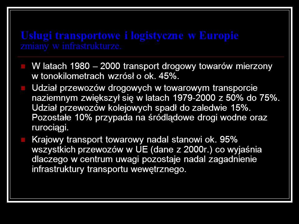 Usługi transportowe i logistyczne w Europie zmiany w infrastrukturze. W latach 1980 – 2000 transport drogowy towarów mierzony w tonokilometrach wzrósł